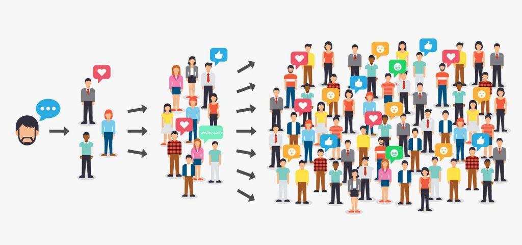 Marketing viral - campañas que se comparten solas